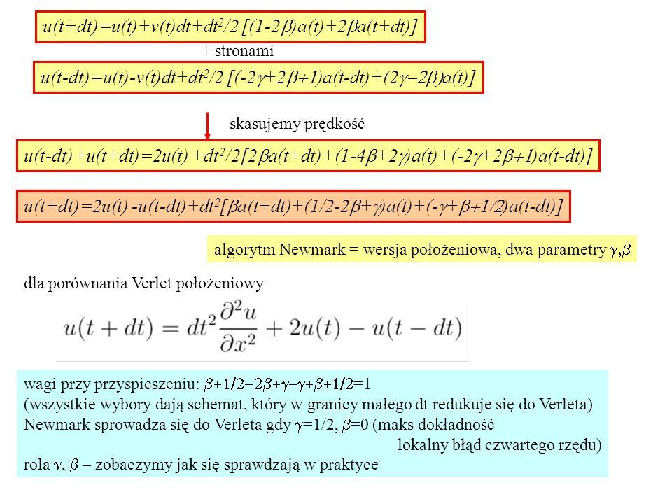 u(t+dt)=u(t)+v(t)dt+dt2/2 [(1-2b)a(t)+2ba(t+dt)]